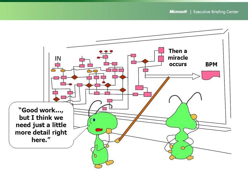 Microsoft e-Learning Courses First Look: Microsoft® BizTalk® Server 2006 for DevelopersFirst Look: Microsoft® BizTalk® Server 2006 for Developers –Summary: Introduction to BizTalk Server 2006.