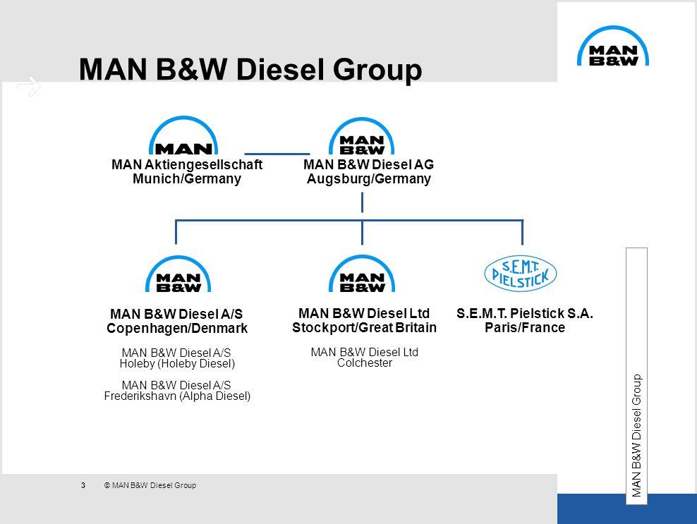 3 © MAN B&W Diesel Group MAN B&W Diesel Group MAN Aktiengesellschaft Munich/Germany MAN B&W Diesel AG Augsburg/Germany MAN B&W Diesel A/S Copenhagen/D