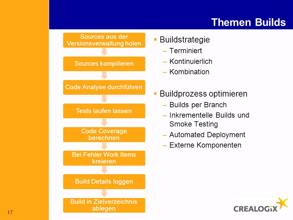 17 Themen Builds Sources aus der Versionsverwaltung holen Sources kompilierenCode Analyse durchführenTests laufen lassen Code Coverage berechnen Bei F