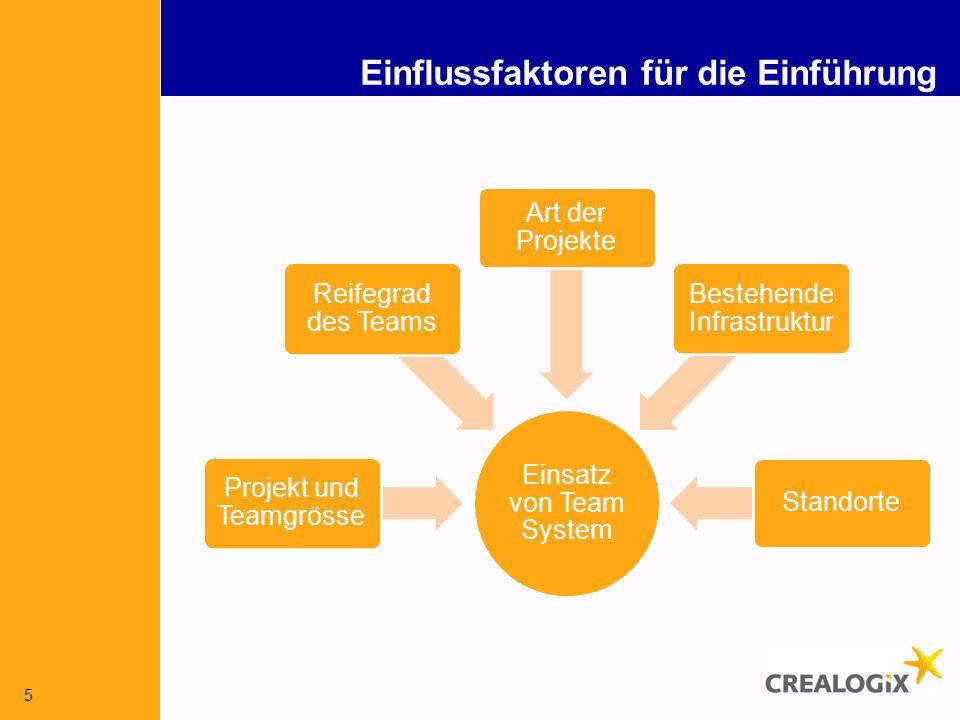 5 Einflussfaktoren für die Einführung Einsatz von Team System Projekt und Teamgrösse Reifegrad des Teams Art der Projekte Bestehende Infrastruktur Standorte