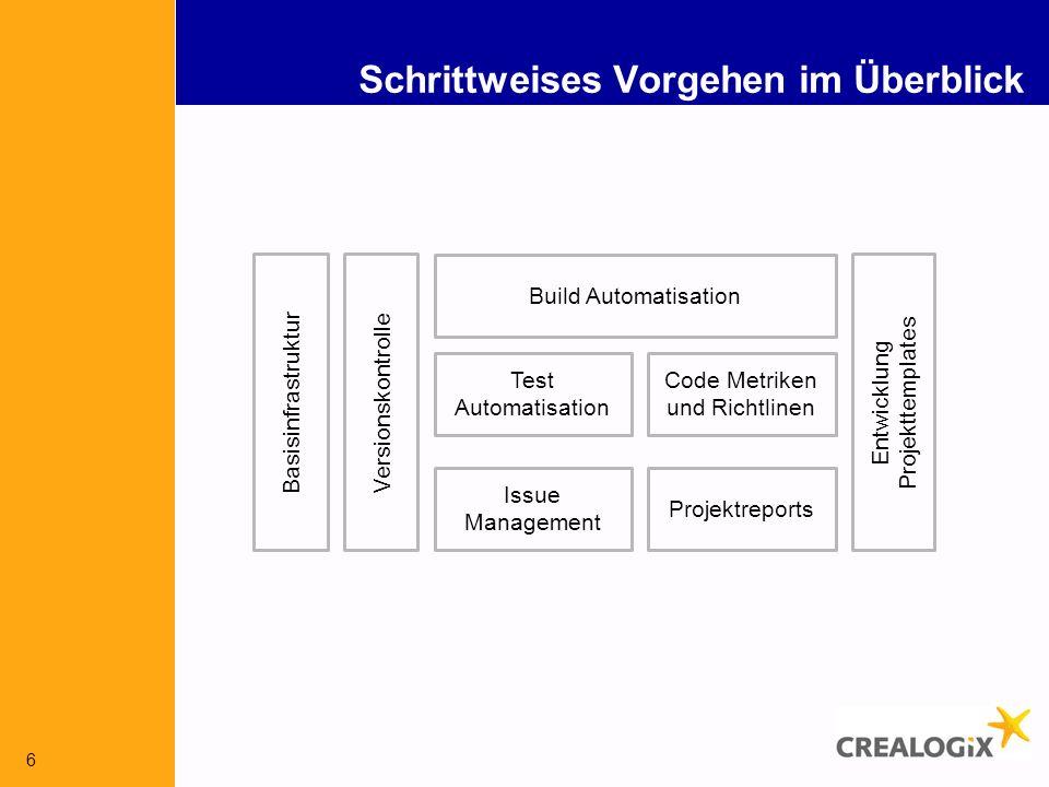 6 Schrittweises Vorgehen im Überblick Versionskontrolle Build Automatisation Issue Management Test Automatisation Code Metriken und Richtlinen Entwicklung Projekttemplates Basisinfrastruktur Projektreports