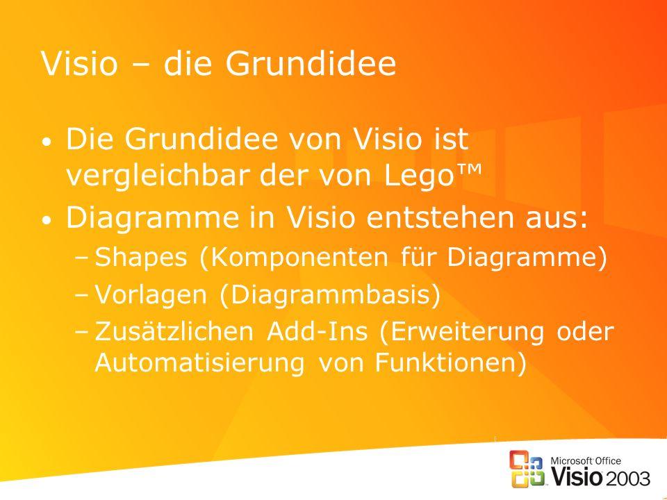 Visio – die Grundidee Die Grundidee von Visio ist vergleichbar der von Lego Diagramme in Visio entstehen aus: –Shapes (Komponenten für Diagramme) –Vor