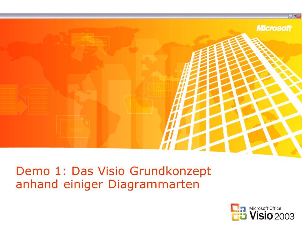 Microsoft Office Visio 2003 2 Versionen: –Visio Standard 2003 Die Basis für jeden Desktop – führt alle Funktionen und Technologien ein –Visio Professional 2003 Erweiterungen zu Visio Standard in den Bereichen –Netzwerkdokumentation –Softwaremodellierung –Geschäftsprozessmodellierung