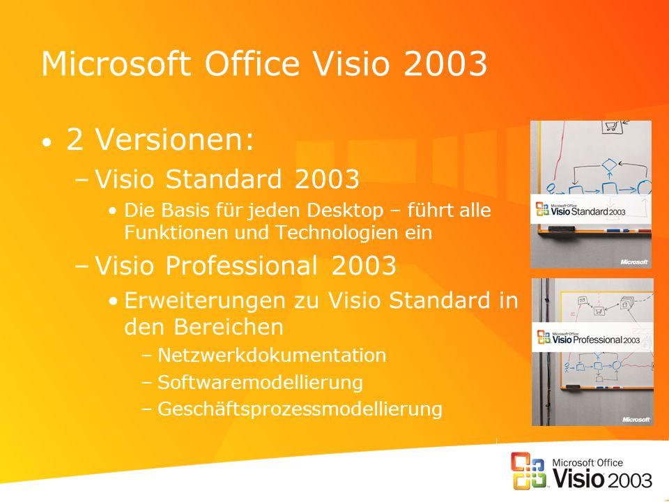 Microsoft Office Visio 2003 Visio ist immer Visio: –Dateikompatibilität ist kein Thema –DER Standard für Diagramme im Unternehmen –Unternehmensintern und unternehmensübergreifend einsetzbar –Mächtige Erweiterungen in Kombination mit den Sharepoint Technologien möglich