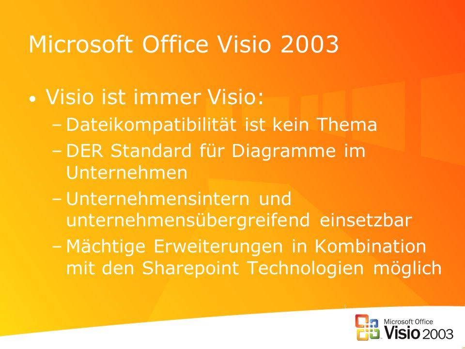 Microsoft Office Visio 2003 Visio ist immer Visio: –Dateikompatibilität ist kein Thema –DER Standard für Diagramme im Unternehmen –Unternehmensintern