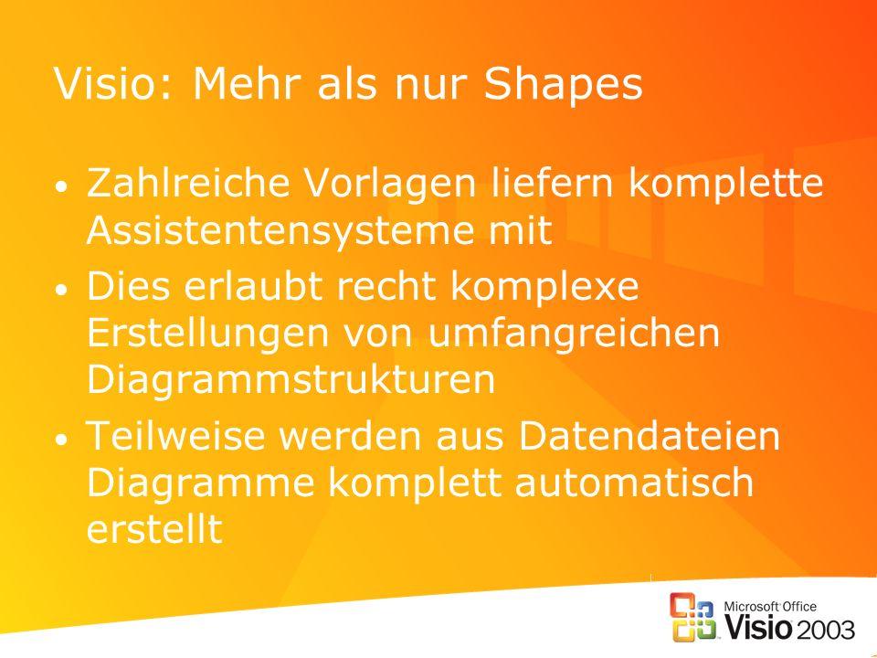 Die Visio Assistenten Erweiterungen von Vorlagen mit Add-In-Funktionalitäten –Organigramme –Web-Diagramme –Projektpläne –Datenbankanbindung (einfach)