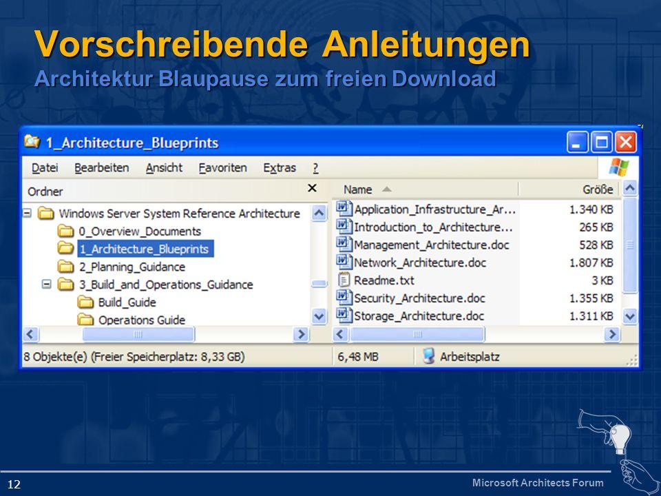 Microsoft Architects Forum 12 Vorschreibende Anleitungen Architektur Blaupause zum freien Download