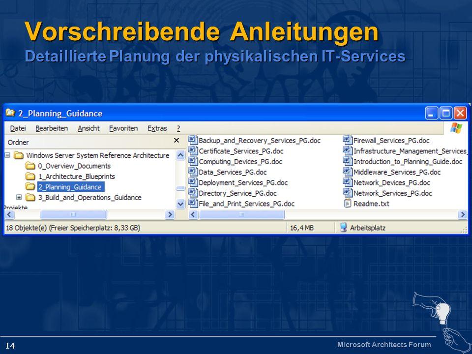 Microsoft Architects Forum 14 Vorschreibende Anleitungen Detaillierte Planung der physikalischen IT-Services