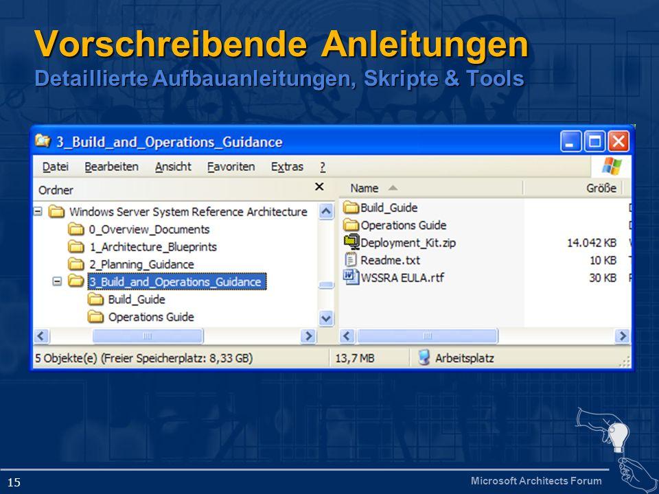 Microsoft Architects Forum 15 Vorschreibende Anleitungen Detaillierte Aufbauanleitungen, Skripte & Tools