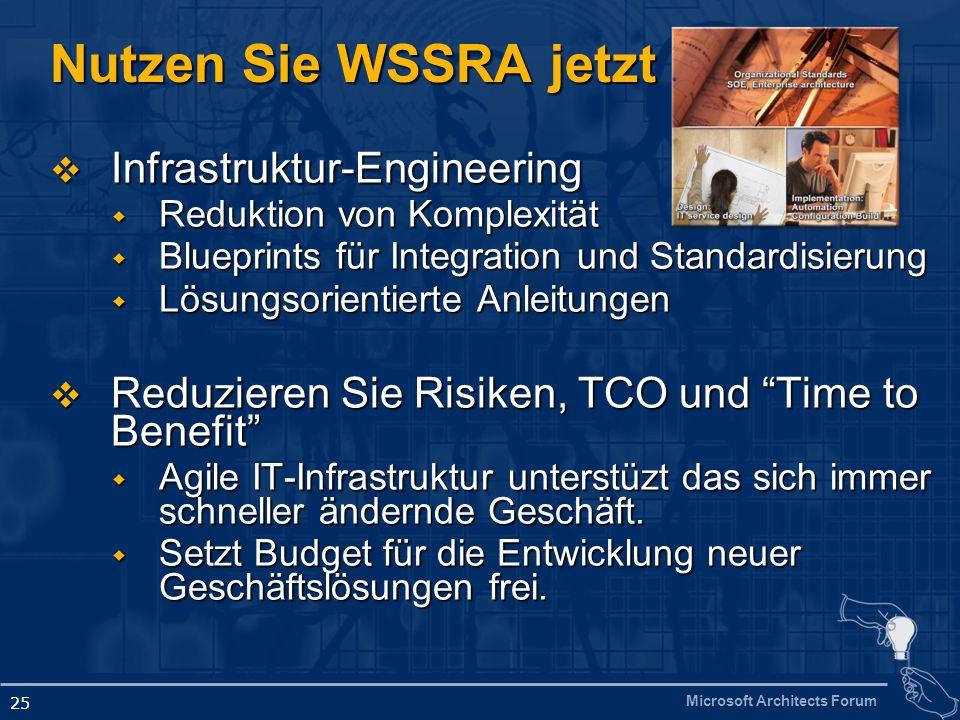 Microsoft Architects Forum 25 Nutzen Sie WSSRA jetzt Infrastruktur-Engineering Infrastruktur-Engineering Reduktion von Komplexität Reduktion von Komplexität Blueprints für Integration und Standardisierung Blueprints für Integration und Standardisierung Lösungsorientierte Anleitungen Lösungsorientierte Anleitungen Reduzieren Sie Risiken, TCO und Time to Benefit Reduzieren Sie Risiken, TCO und Time to Benefit Agile IT-Infrastruktur unterstüzt das sich immer schneller ändernde Geschäft.