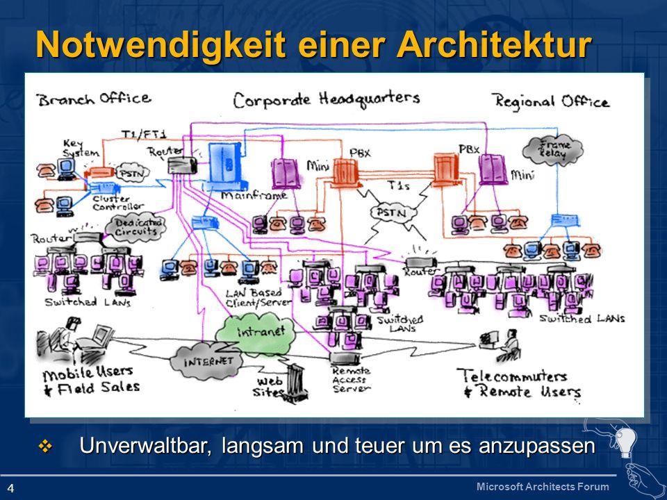 Microsoft Architects Forum 4 Notwendigkeit einer Architektur Unverwaltbar, langsam und teuer um es anzupassen Unverwaltbar, langsam und teuer um es anzupassen