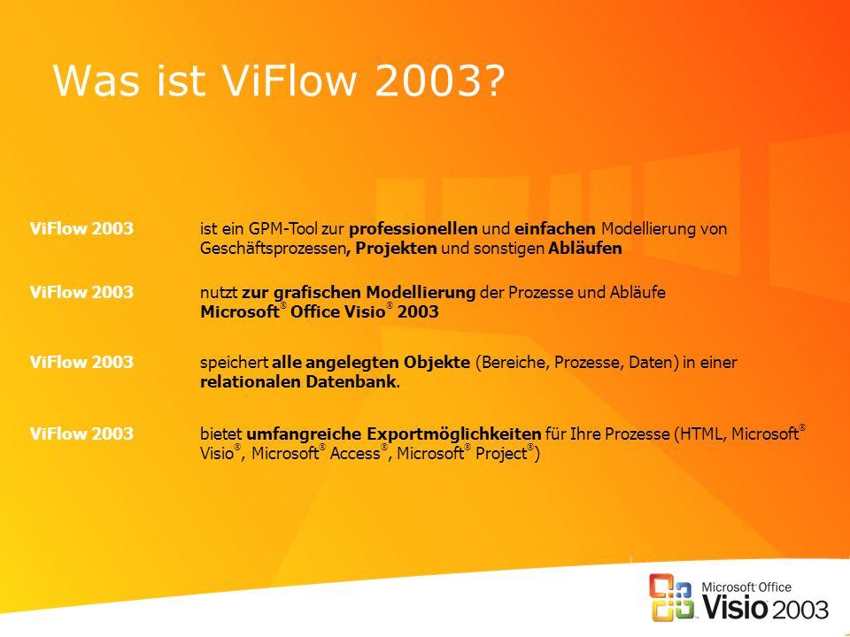 Was ist ViFlow 2003? ViFlow 2003 ist ein GPM-Tool zur professionellen und einfachen Modellierung von Geschäftsprozessen, Projekten und sonstigen Abläu