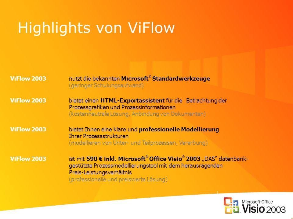 Highlights von ViFlow ViFlow 2003nutzt die bekannten Microsoft ® Standardwerkzeuge (geringer Schulungsaufwand) ViFlow 2003 bietet einen HTML-Exportass