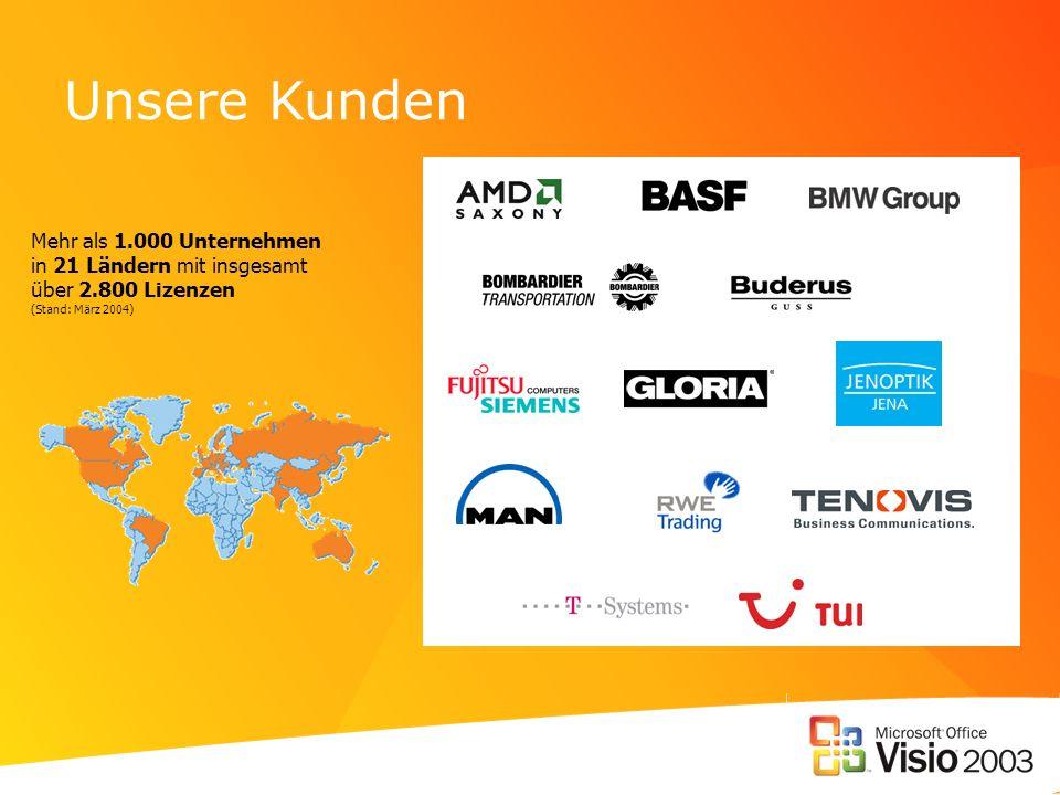 Mehr als 1.000 Unternehmen in 21 Ländern mit insgesamt über 2.800 Lizenzen (Stand: März 2004) Unsere Kunden
