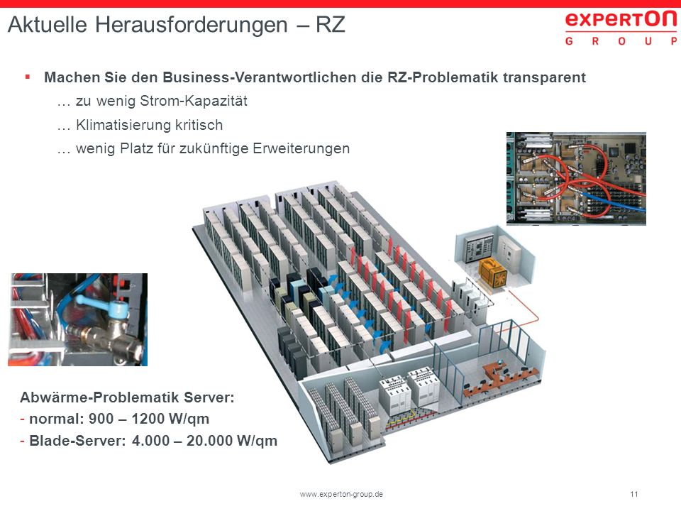 11www.experton-group.de Aktuelle Herausforderungen – RZ Abwärme-Problematik Server: - normal: 900 – 1200 W/qm - Blade-Server: 4.000 – 20.000 W/qm Mach