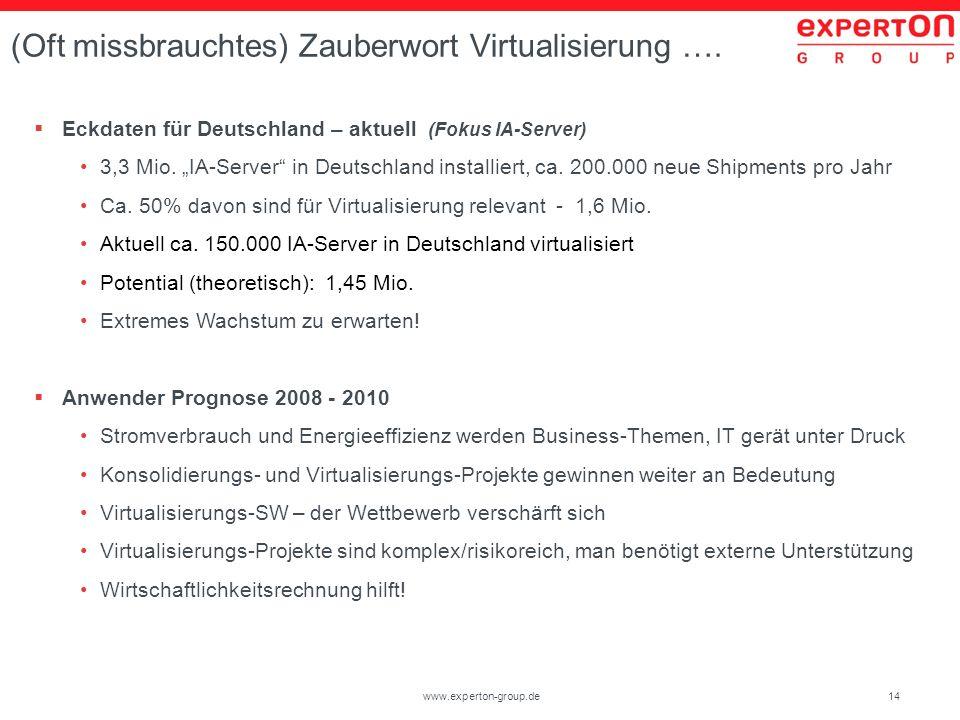 14www.experton-group.de (Oft missbrauchtes) Zauberwort Virtualisierung …. Eckdaten für Deutschland – aktuell (Fokus IA-Server) 3,3 Mio. IA-Server in D