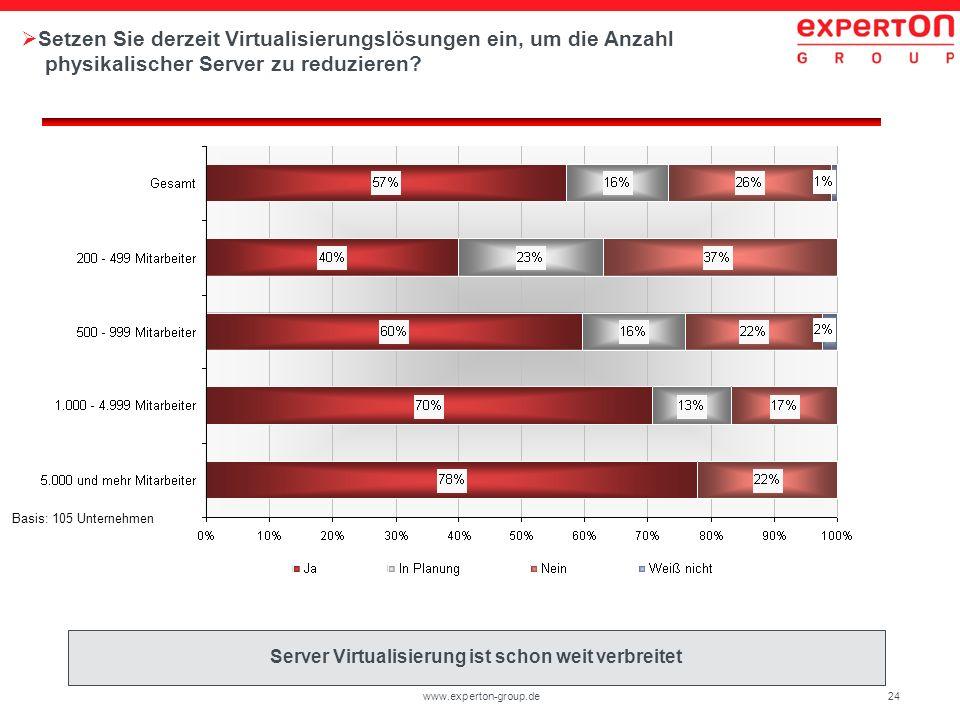 24www.experton-group.de Setzen Sie derzeit Virtualisierungslösungen ein, um die Anzahl physikalischer Server zu reduzieren? Basis: 105 Unternehmen Ser