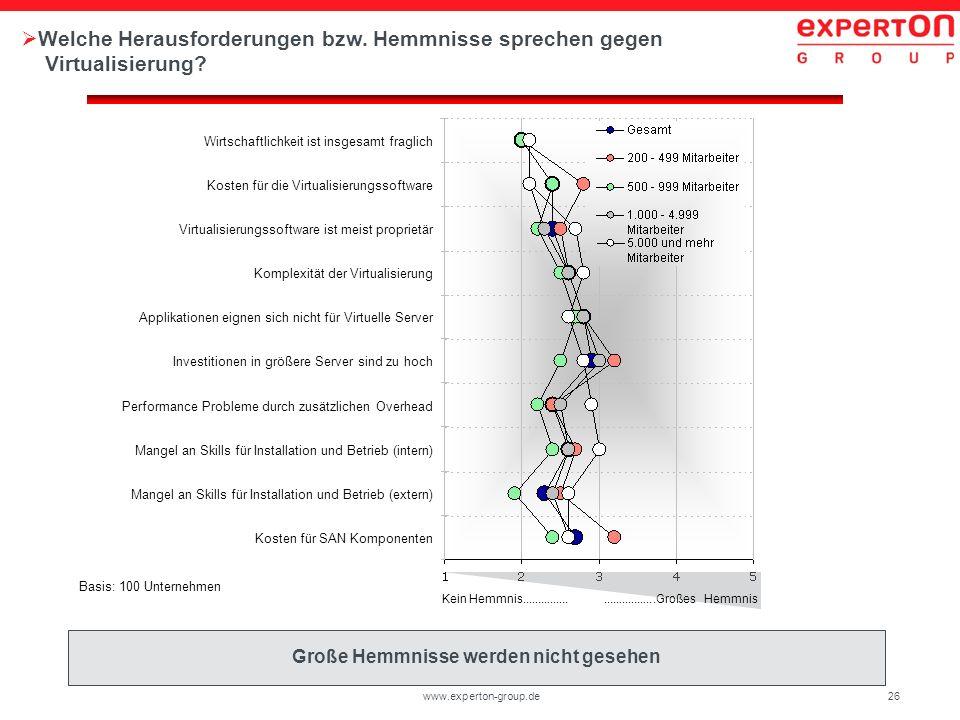 26www.experton-group.de Welche Herausforderungen bzw. Hemmnisse sprechen gegen Virtualisierung? Wirtschaftlichkeit ist insgesamt fraglich Kosten für d