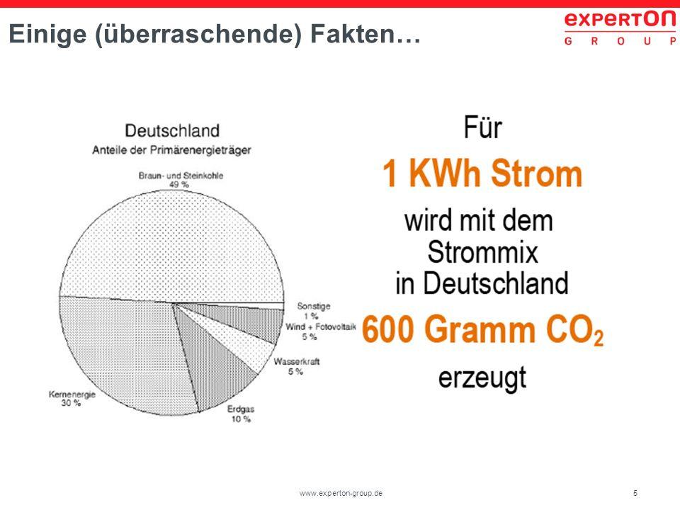 5www.experton-group.de Einige (überraschende) Fakten…