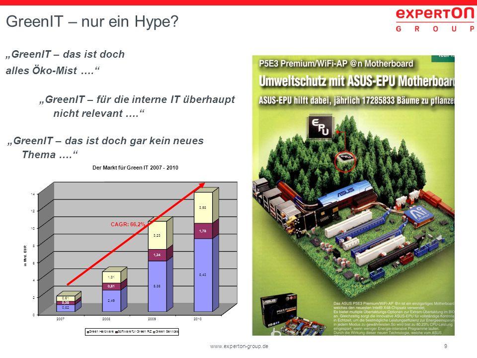 9www.experton-group.de GreenIT – nur ein Hype? GreenIT – das ist doch alles Öko-Mist …. GreenIT – für die interne IT überhaupt nicht relevant …. Green