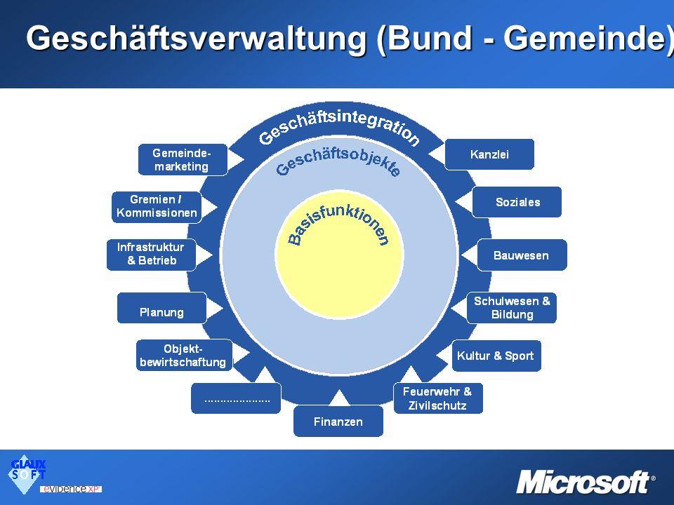 Geschäftsverwaltung (Bund - Gemeinde)