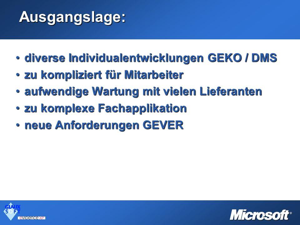 Ausgangslage: diverse Individualentwicklungen GEKO / DMSdiverse Individualentwicklungen GEKO / DMS zu kompliziert für Mitarbeiterzu kompliziert für Mi