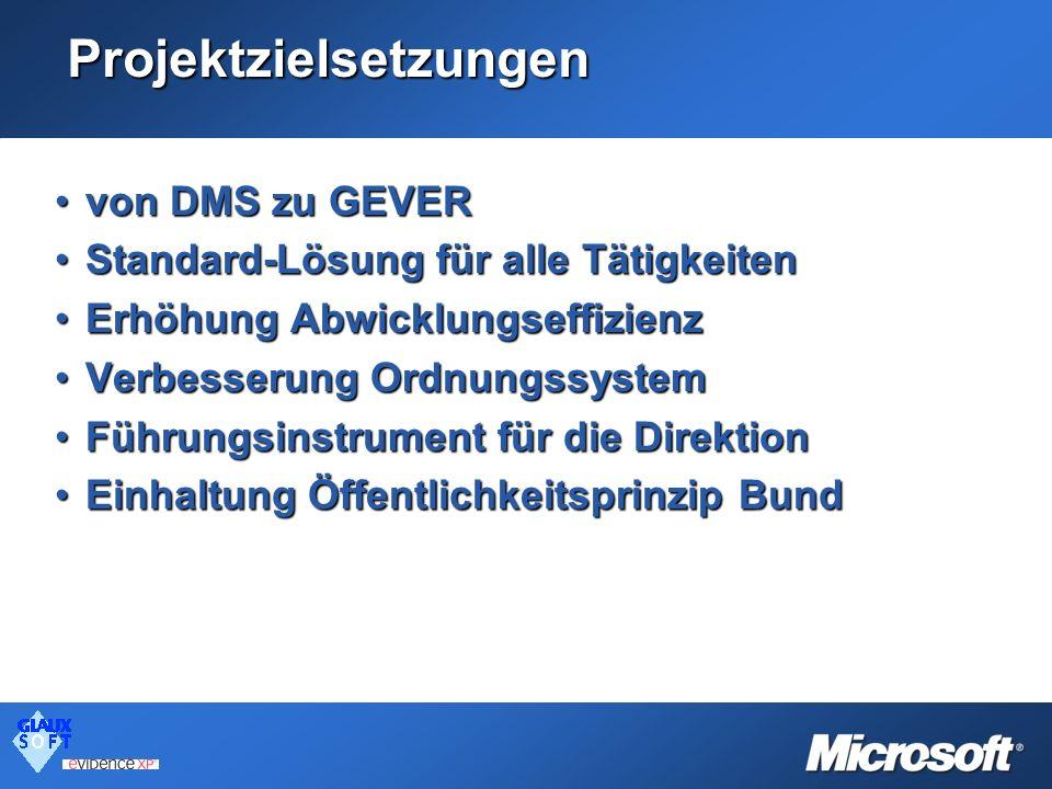Projektzielsetzungen von DMS zu GEVERvon DMS zu GEVER Standard-Lösung für alle TätigkeitenStandard-Lösung für alle Tätigkeiten Erhöhung Abwicklungseff