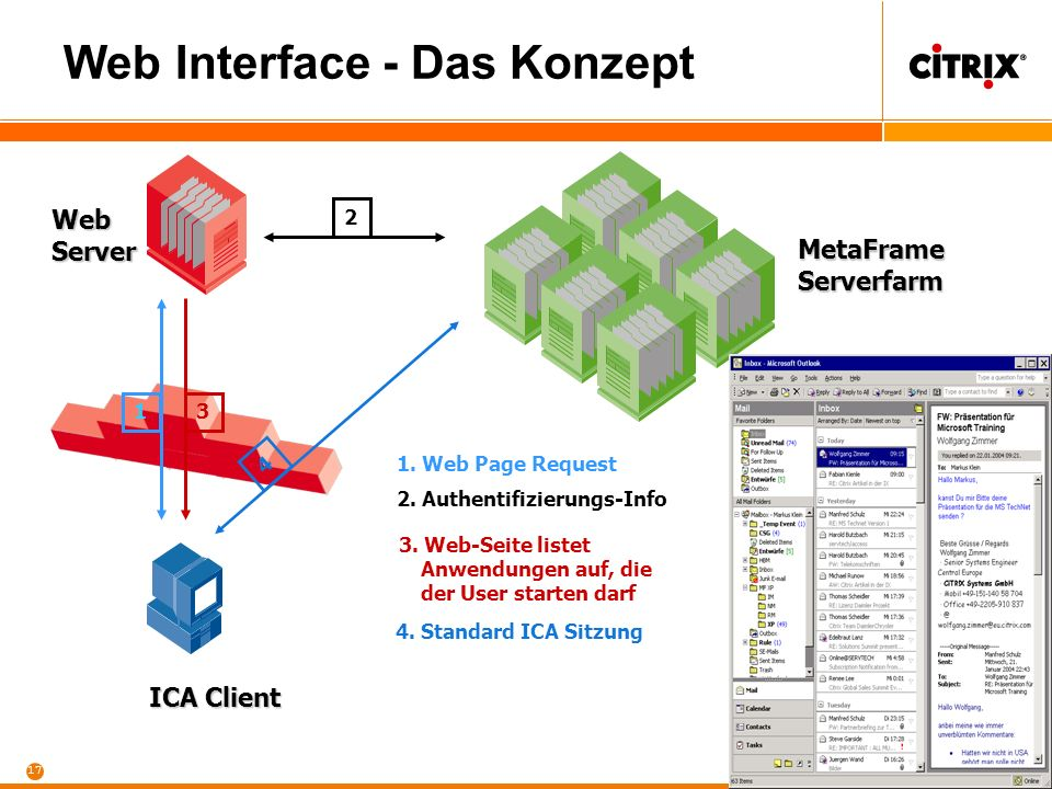 16 Einsatz im Netz – Web Interface Das Web als Infrastruktur nutzen Program Neighborhood Funktionalität SSL / TLS Verschlüsselung Multifarm Support 3rd Party Authentication Automatisches ICA-Client Deployment