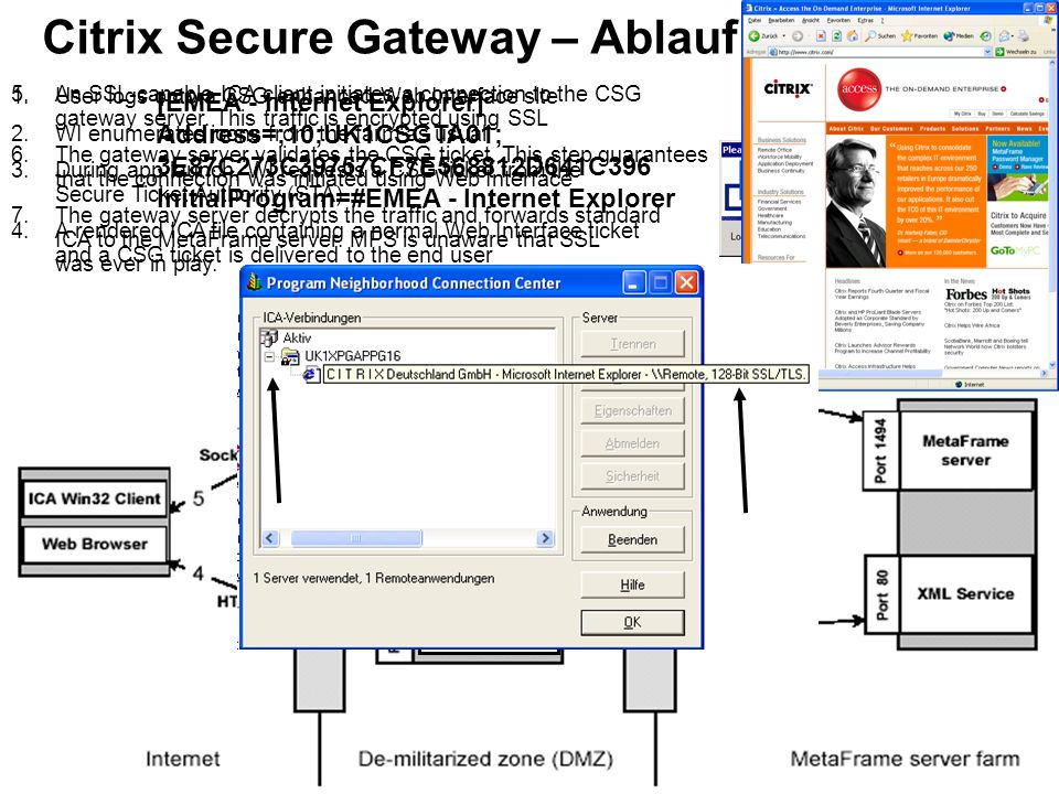 27 Firewall Citrix Secure Gateway 2.0 Mehrfaches Firewallkonzept, http und 3rd Party Auth.