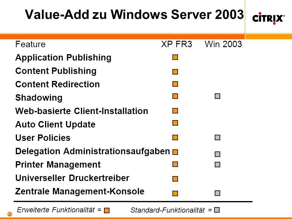 51 Value Add für Windows Server 2003 Desktop-Unabhängigkeit –ICA-Clients für alle Desktop-Betriebssysteme –Mobile Endgeräte Dynamisches Load Balancing