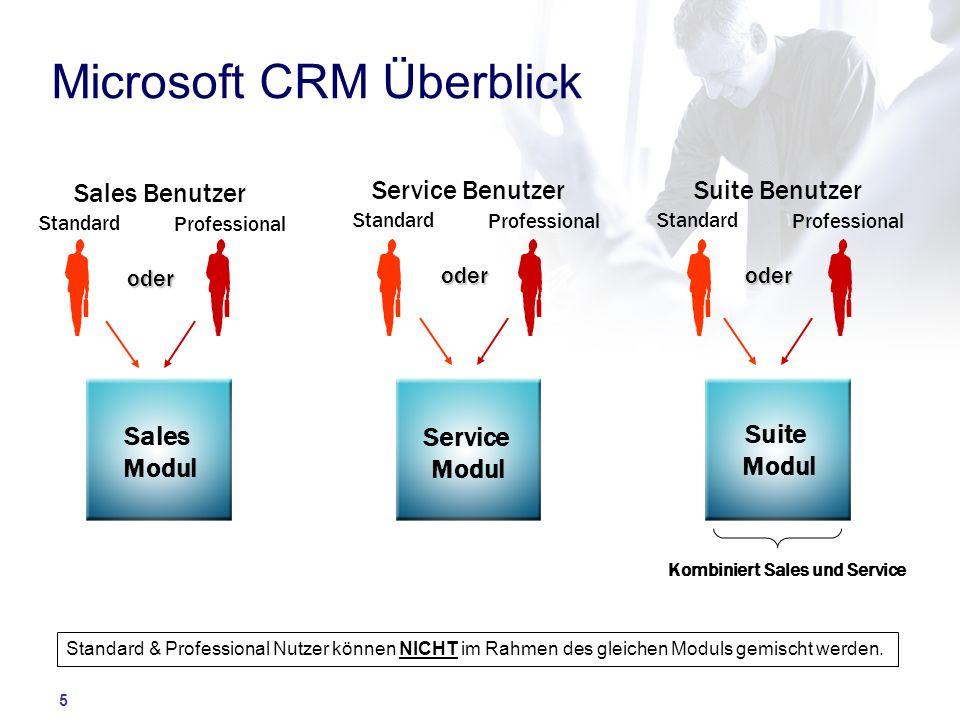 5 Microsoft CRM Überblick Sales Modul Service Modul Suite Modul oder Sales Benutzer Standard Professional oder Service Benutzer Standard Professional