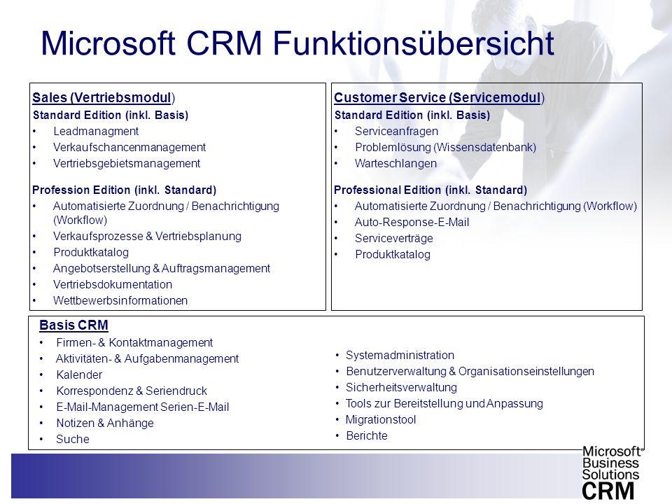 6 Microsoft CRM Funktionsübersicht Sales (Vertriebsmodul) Standard Edition (inkl. Basis) Leadmanagment Verkaufschancenmanagement Vertriebsgebietsmanag