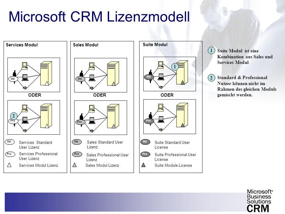 7 St Suite Standard User License Suite Module License St Sd Pro Std Pro Services Modul Lizenz Pro Services Professional User Lizenz Pro Services Stand
