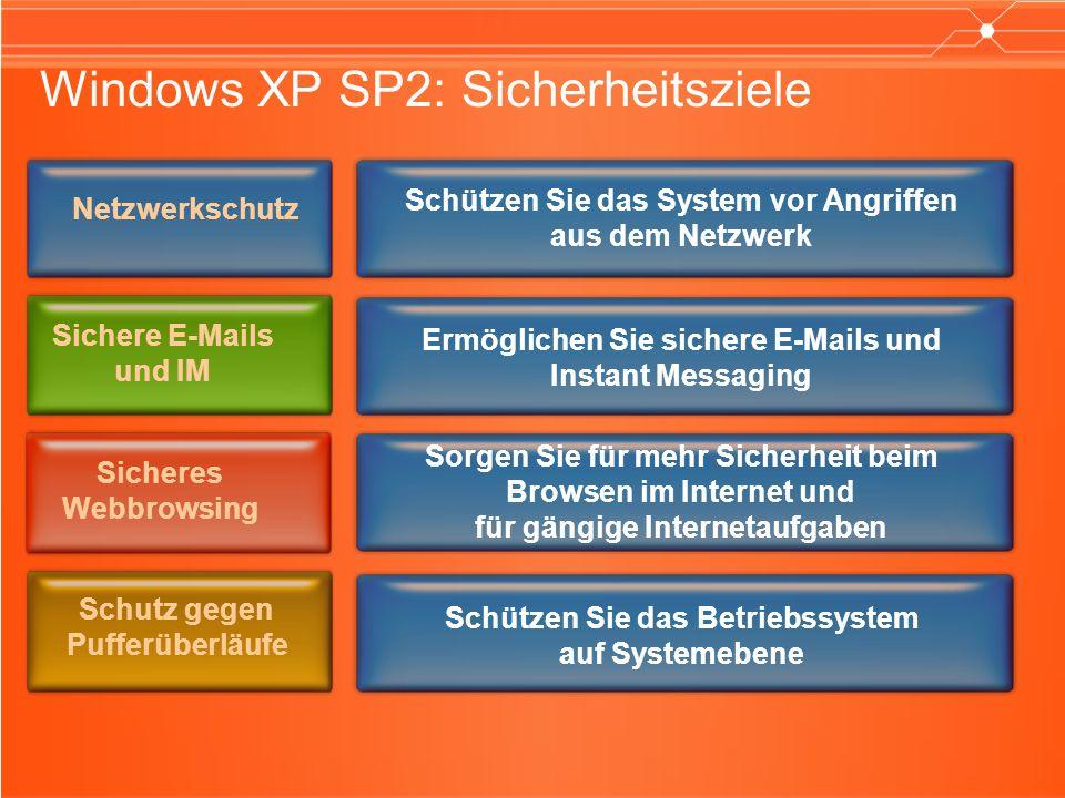 Windows XP SP2: Sicherheitsziele Schützen Sie das System vor Angriffen aus dem Netzwerk Ermöglichen Sie sichere E-Mails und Instant Messaging Sorgen Sie für mehr Sicherheit beim Browsen im Internet und für gängige Internetaufgaben Schützen Sie das Betriebssystem auf Systemebene Netzwerkschutz Sichere E-Mails und IM Sicheres Webbrowsing Schutz gegen Pufferüberläufe
