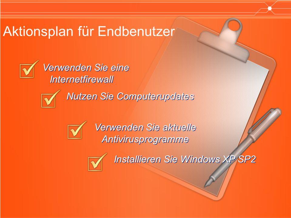 Verwenden Sie eine Internetfirewall Nutzen Sie Computerupdates Verwenden Sie aktuelle Antivirusprogramme Installieren Sie Windows XP SP2 Aktionsplan für Endbenutzer