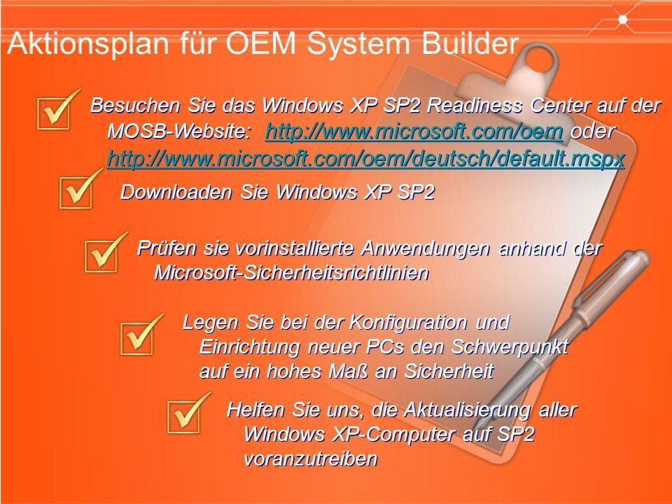 Besuchen Sie das Windows XP SP2 Readiness Center auf der MOSB-Website: http://www.microsoft.com/oem oder http://www.microsoft.com/oem/deutsch/default.mspx http://www.microsoft.com/oem http://www.microsoft.com/oem/deutsch/default.mspx Besuchen Sie das Windows XP SP2 Readiness Center auf der MOSB-Website: http://www.microsoft.com/oem oder http://www.microsoft.com/oem/deutsch/default.mspx http://www.microsoft.com/oem http://www.microsoft.com/oem/deutsch/default.mspx Legen Sie bei der Konfiguration und Einrichtung neuer PCs den Schwerpunkt auf ein hohes Maß an Sicherheit Helfen Sie uns, die Aktualisierung aller Windows XP-Computer auf SP2 voranzutreiben Aktionsplan für OEM System Builder Prüfen sie vorinstallierte Anwendungen anhand der Microsoft-Sicherheitsrichtlinien Downloaden Sie Windows XP SP2
