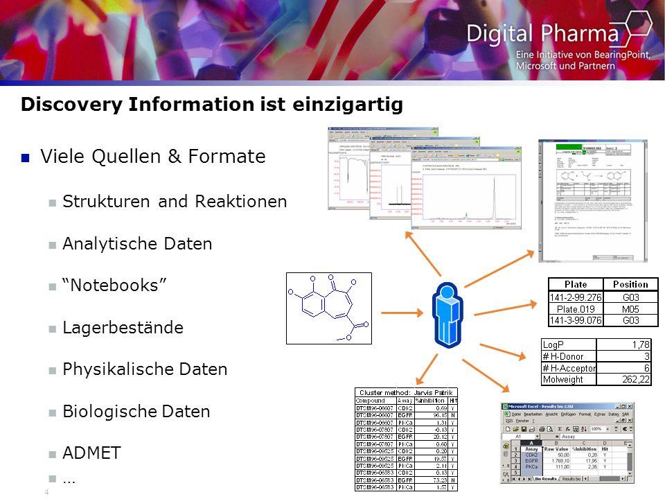 5 Traditionelle EDV Lösungen für Wissenschaftler Teilweise integrierte Lösungen Chemische Strukturen mit alphanumerischen Daten aus internen Quellen wie z.B.