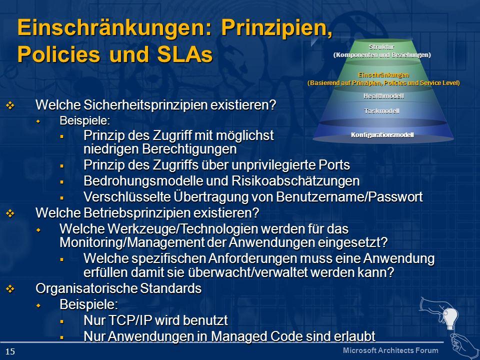 Microsoft Architects Forum 15 Struktur (Komponenten und Beziehungen) Einschränkungen (Basierend auf Prinzipien, Policies und Service Level) Healthmodell Taskmodell Konfigurationsmodell Einschränkungen: Prinzipien, Policies und SLAs Welche Sicherheitsprinzipien existieren.