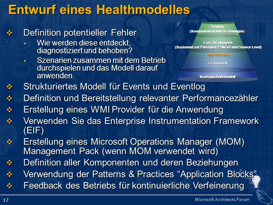 Microsoft Architects Forum 17 Entwurf eines Healthmodelles Definition potentieller Fehler Definition potentieller Fehler Wie werden diese entdeckt, diagnostiziert und behoben.