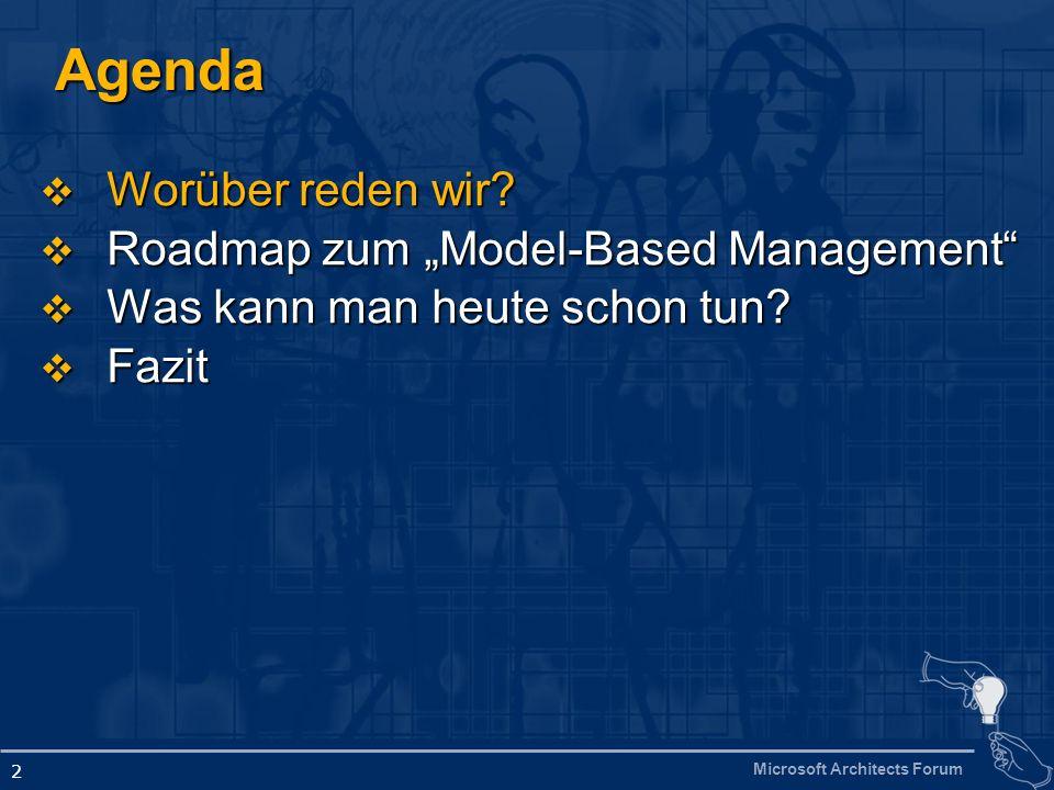 Microsoft Architects Forum 13 Problemlösung: Kommunikation und Strukturen EntwicklungBetriebKommunikation Struktur (Komponenten und Beziehungen) Einschränkungen (Basierend auf Prinzipien, Policies und Service Level) Healthmodell Taskmodell Konfigurationsmodell SDM