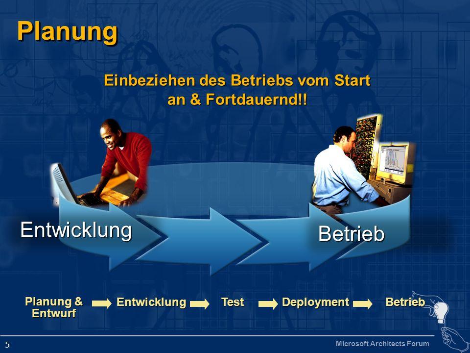 Microsoft Architects Forum 5 Einbeziehen des Betriebs vom Start an & Fortdauernd!.