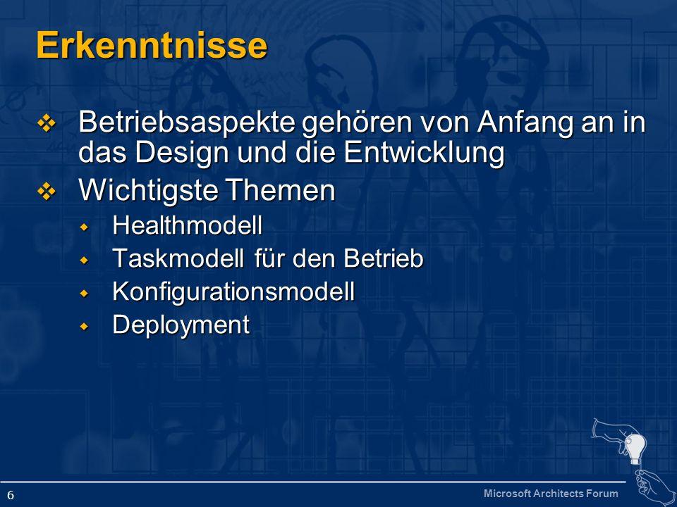 Microsoft Architects Forum 7 Agenda Worüber reden wir.