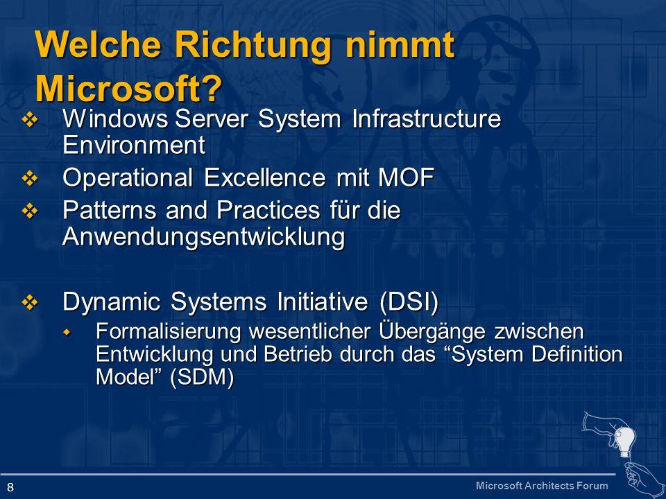 Microsoft Architects Forum 9 System Definition Model System Definition Model (SDM) ist eine Modellierungssprache (DSL) zur Beschreibung des Modelles eines Systems welches alle für das Deployment und den fortlaufenden Betrieb erforder-lichen Informationen enthält.