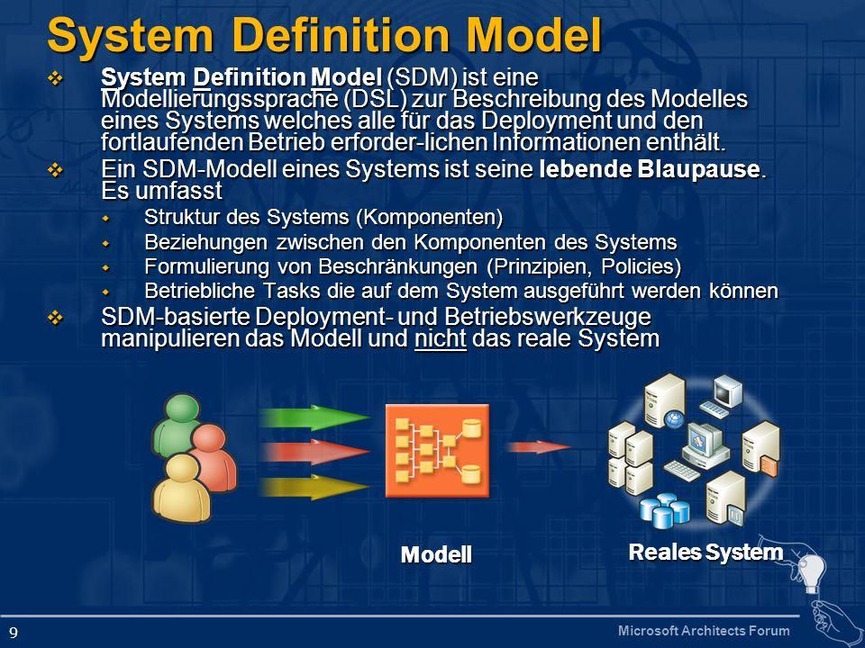 Microsoft Architects Forum 10 Model-Based Management Reales System 3.