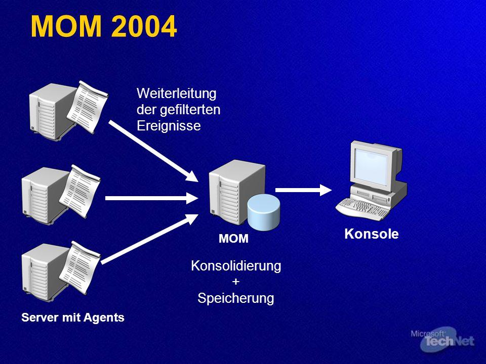 Server mit Agents Konsole MOM Weiterleitung der gefilterten Ereignisse Konsolidierung + Speicherung MOM 2004