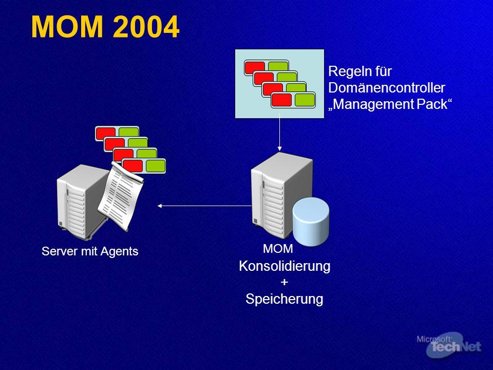 MOM Server mit Agents Konsolidierung + Speicherung Regeln für Domänencontroller Management Pack MOM 2004