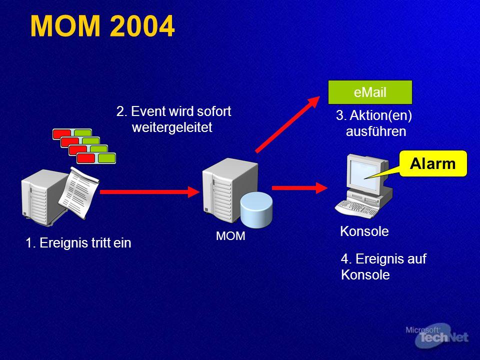 MOM Konsole 1. Ereignis tritt ein 2. Event wird sofort weitergeleitet eMail 3. Aktion(en) ausführen 4. Ereignis auf Konsole Alarm MOM 2004