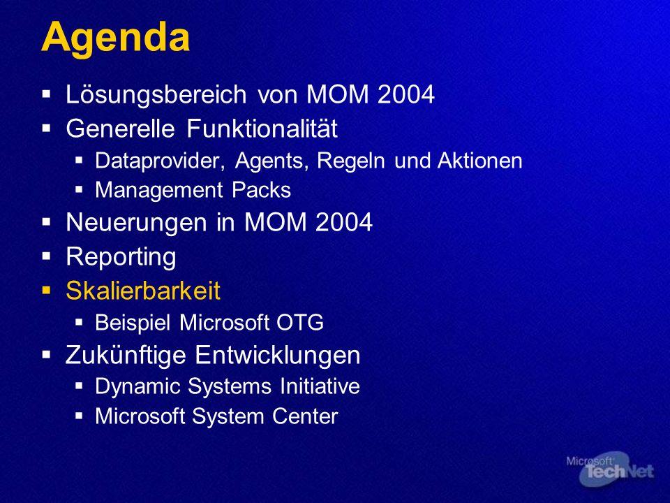 Agenda Lösungsbereich von MOM 2004 Generelle Funktionalität Dataprovider, Agents, Regeln und Aktionen Management Packs Neuerungen in MOM 2004 Reportin