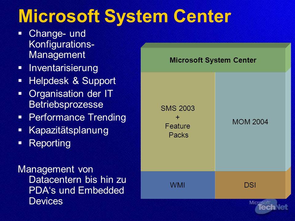 Microsoft System Center Change- und Konfigurations- Management Inventarisierung Helpdesk & Support Organisation der IT Betriebsprozesse Performance Tr