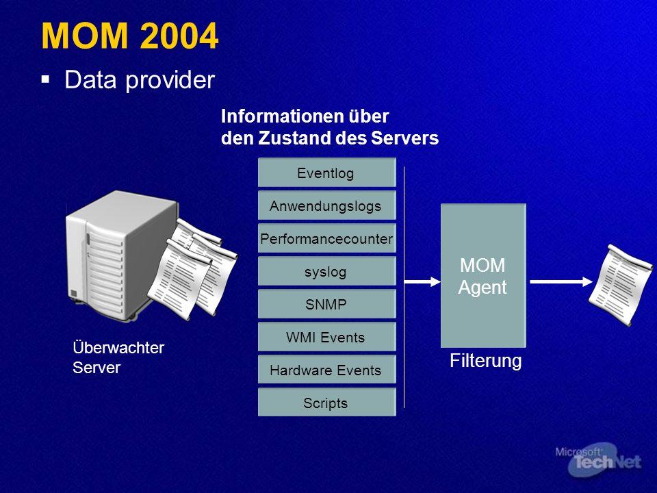 MOM 2004 Data provider Überwachter Server Eventlog Anwendungslogs Performancecounter SNMP syslog WMI Events Hardware Events Scripts Informationen über